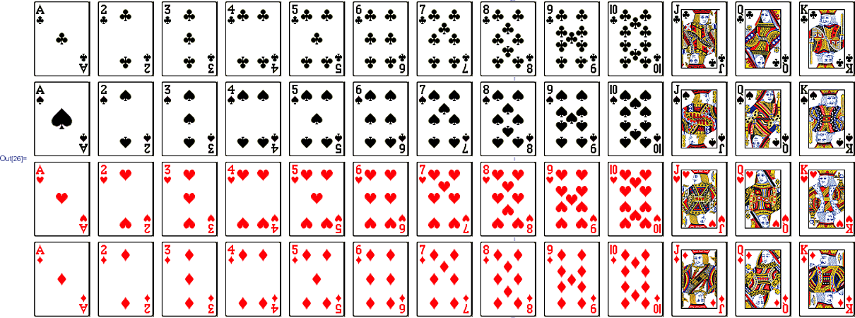 A deck of 52 cards