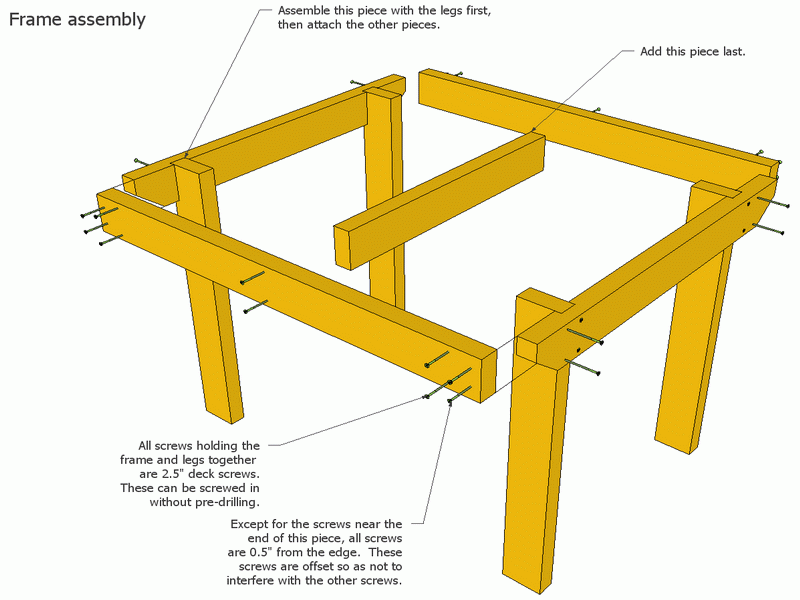 Deck construction instructions