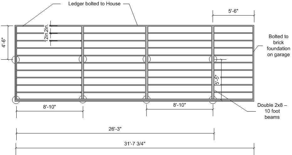 Deck foundation layout