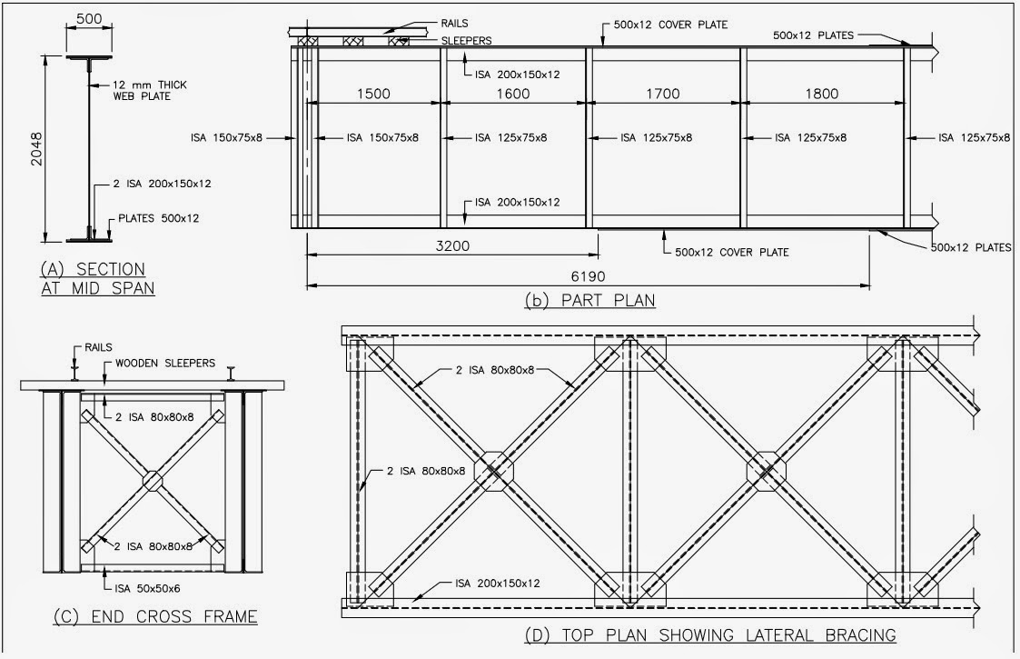 Deck girder design