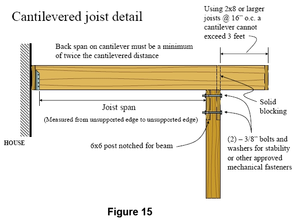 Deck Joist Spacing Design And Ideas
