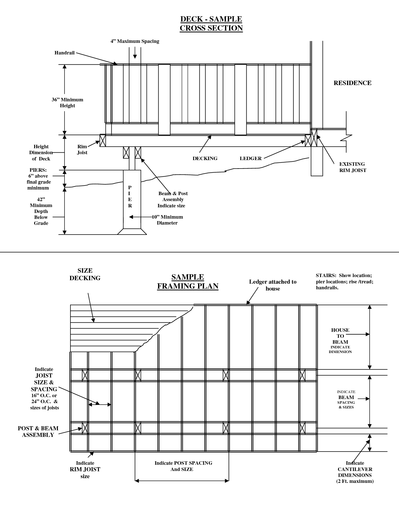 Deck joist blocking spacing deck design and ideas for Balcony dimensions