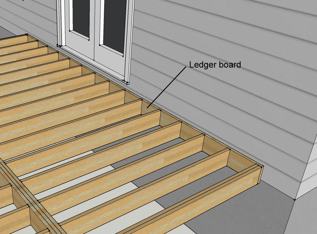 Deck ledger attachment