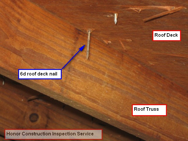 Deck nails types
