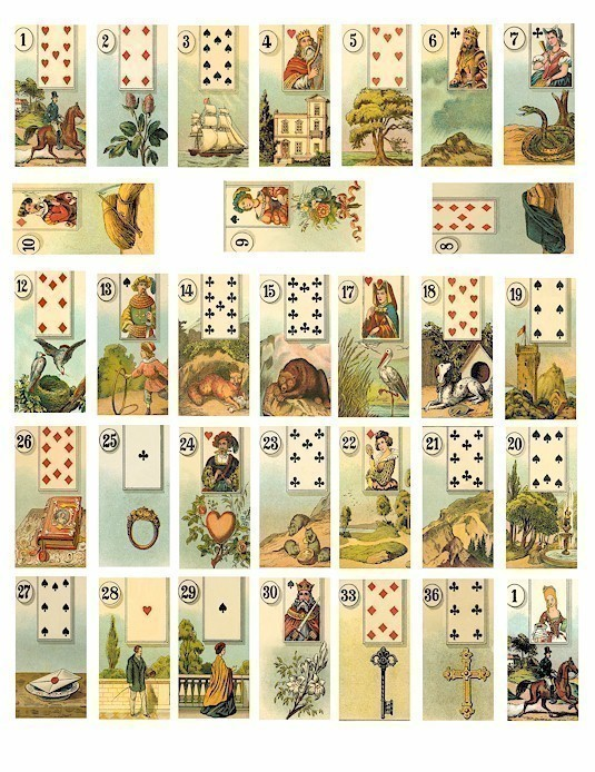 Deck of cards fortune telling