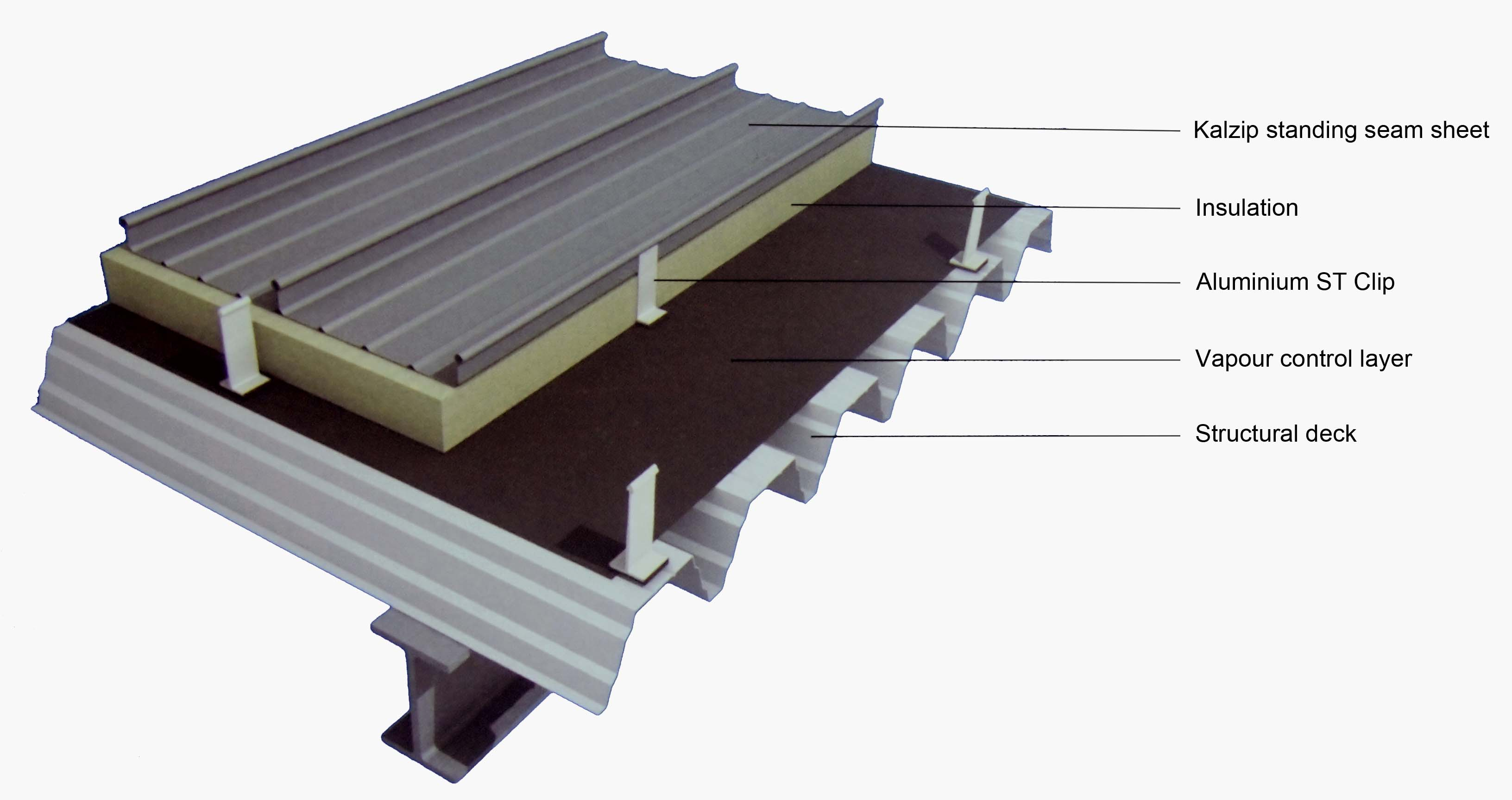 Deck on roof construction