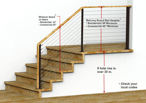 Deck post height above railing