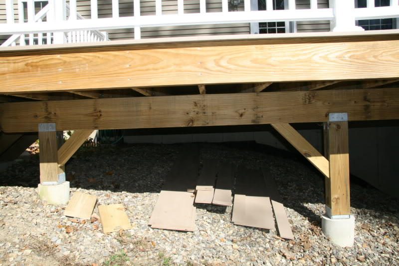 Deck post in concrete or not