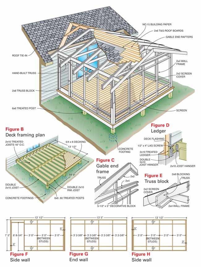 Porch Roof Framing Details | Pro-Built Construction (Deck ... |Roof Deck Framing Plans