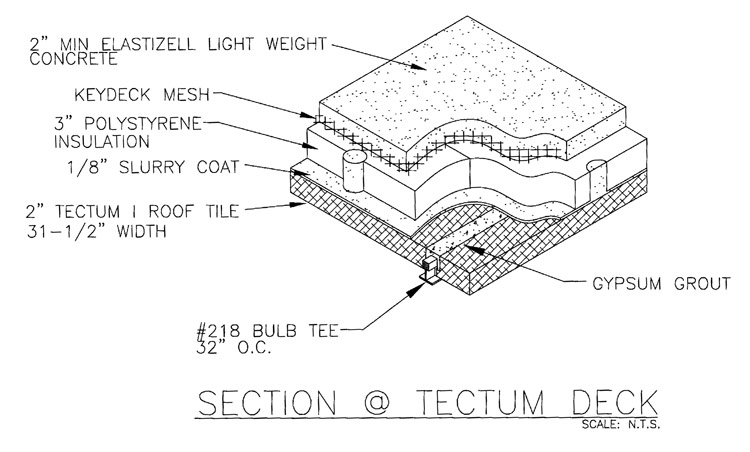 Deck roof systems