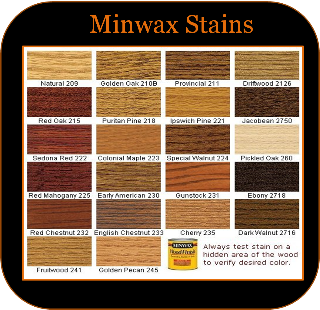 Deck stain colors chart