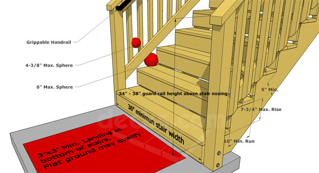 Deck stairs and railing plans