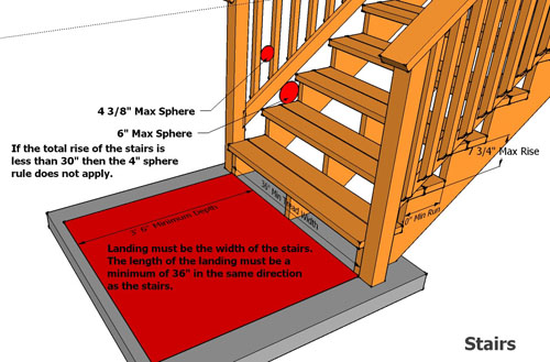 Deck stairs plans deck design and ideas for Stair design code