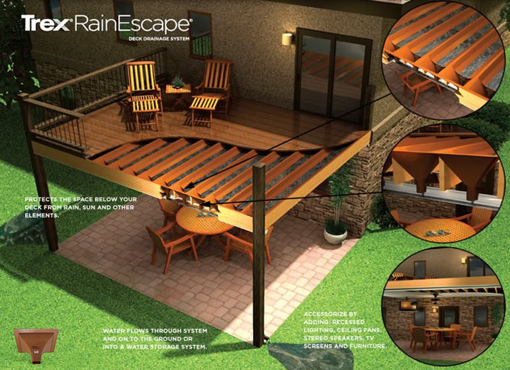 Deck drain system home depot deck design and ideas for Below ground drainage systems explained
