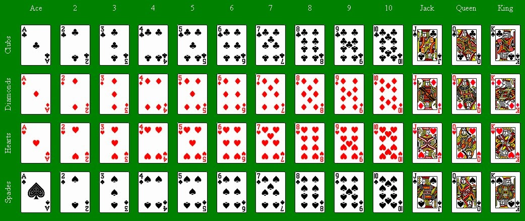 What does a deck of cards look like