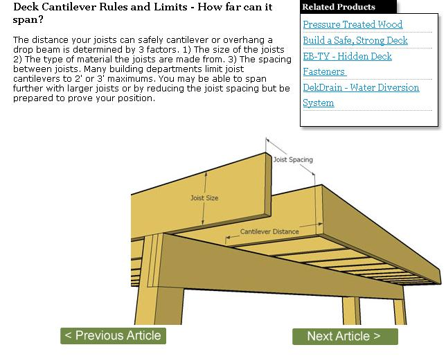 2 x 6 deck joists | Deck design and Ideas