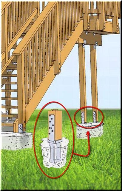 Deck Footing Building Code Deck Design And Ideas