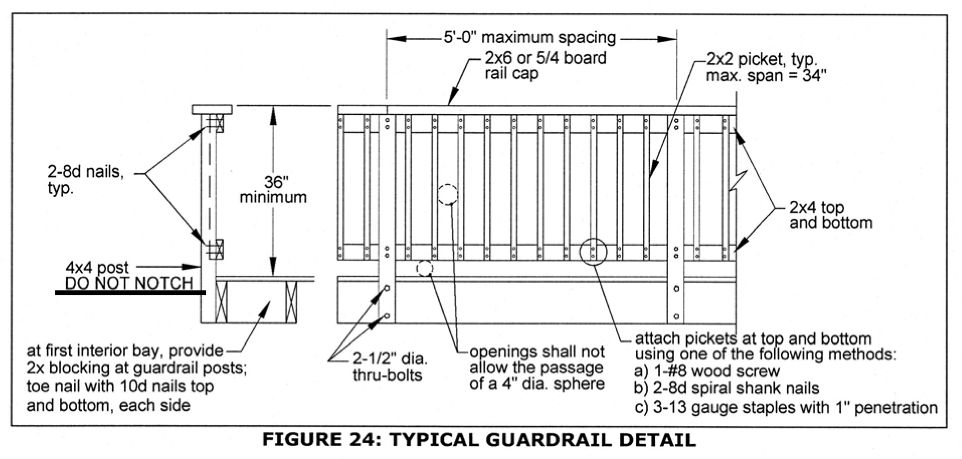 Deck handrail details design and ideas