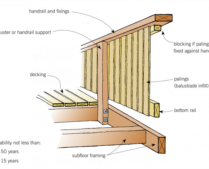 how to build deck stairs nz