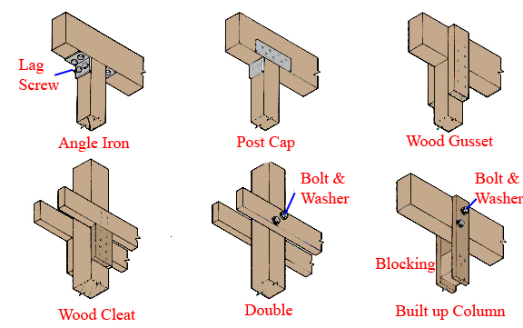 Deck Post Attachment Methods Deck Design And Ideas
