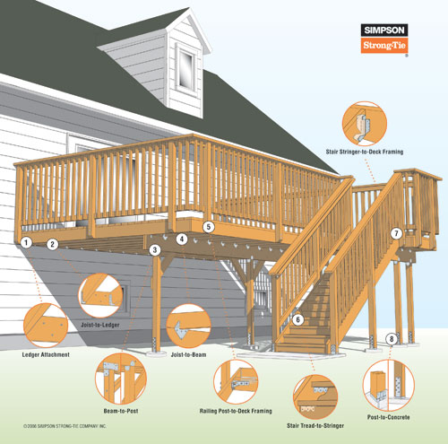 Deck Post Connection Deck Design And Ideas