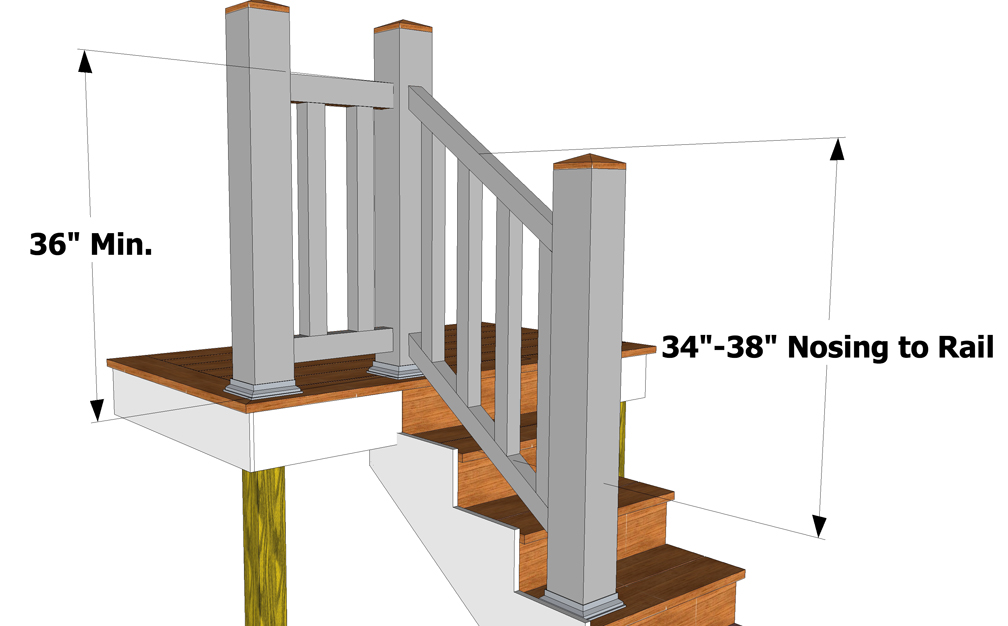 deck railing height code ny