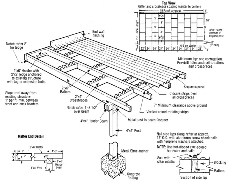 Deck Protector For Fire Pit additionally Frost Protected besides Building Codes For Decks ipn9b8DHisJ7W bp1 u hsXOXIal2PHUDDJsbB9TEfY also Wood Deck Edge Details likewise Can I Dig Up Next To My Foundation To Add Height Below My Deck For Storage. on deck footings