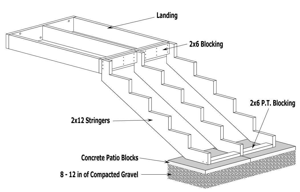 Deck Stairs Stringers Deck Design And Ideas
