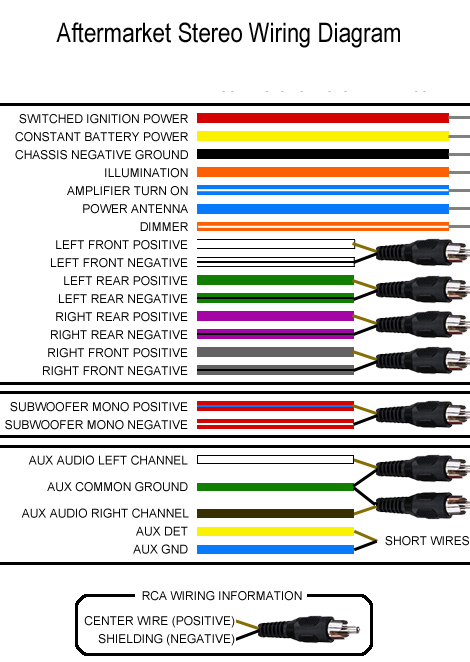Pioneer deck wire colors