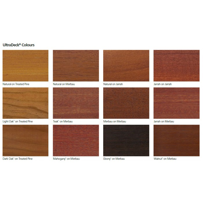 ultradeck decking oil